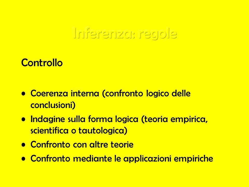 Controllo Coerenza interna (confronto logico delle conclusioni) Indagine sulla forma logica (teoria empirica, scientifica o tautologica) Confronto con