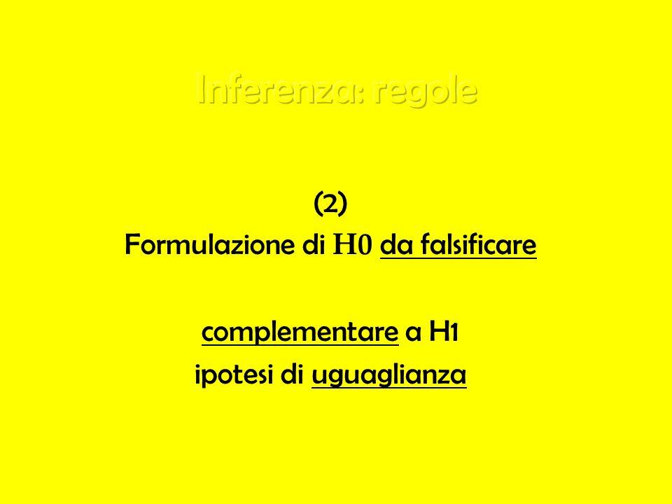 (2) Formulazione di H0 da falsificare complementare a H1 ipotesi di uguaglianza