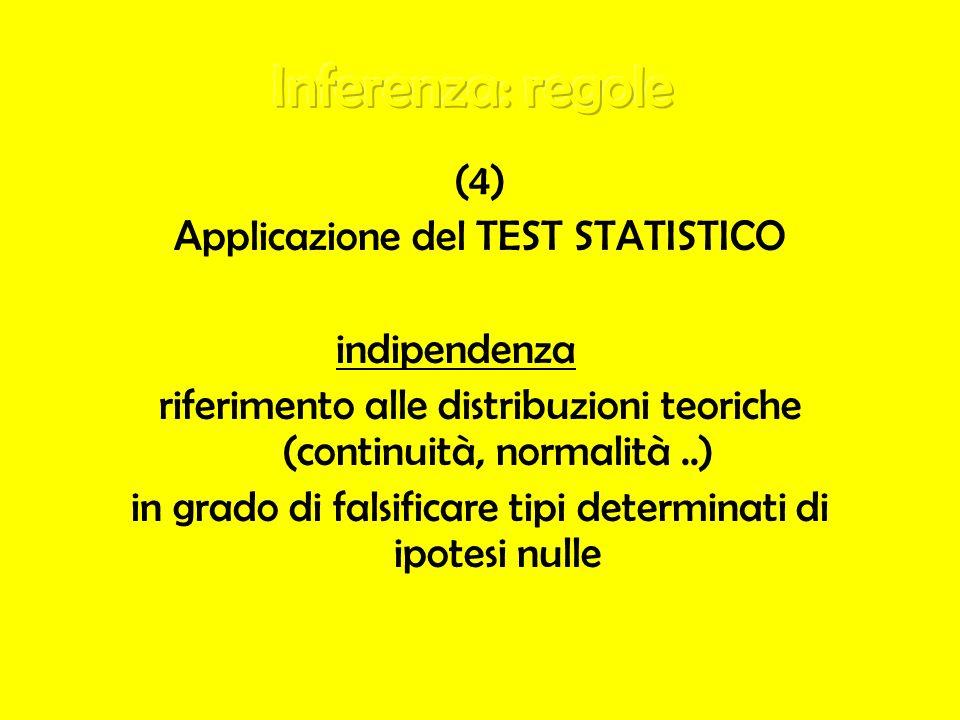 (4) Applicazione del TEST STATISTICO indipendenza riferimento alle distribuzioni teoriche (continuità, normalità..) in grado di falsificare tipi deter