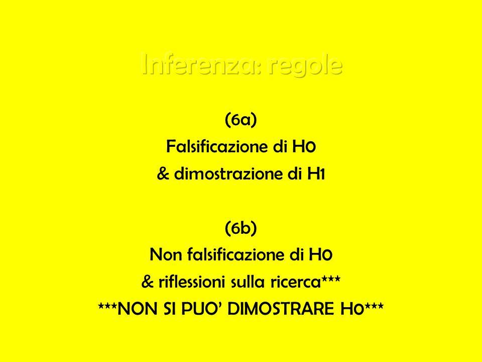 (6a) Falsificazione di H0 & dimostrazione di H1 (6b) Non falsificazione di H0 & riflessioni sulla ricerca*** ***NON SI PUO DIMOSTRARE H0***