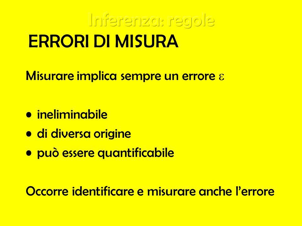 ERRORI DI MISURA Misurare implica sempre un errore ineliminabile di diversa origine può essere quantificabile Occorre identificare e misurare anche le