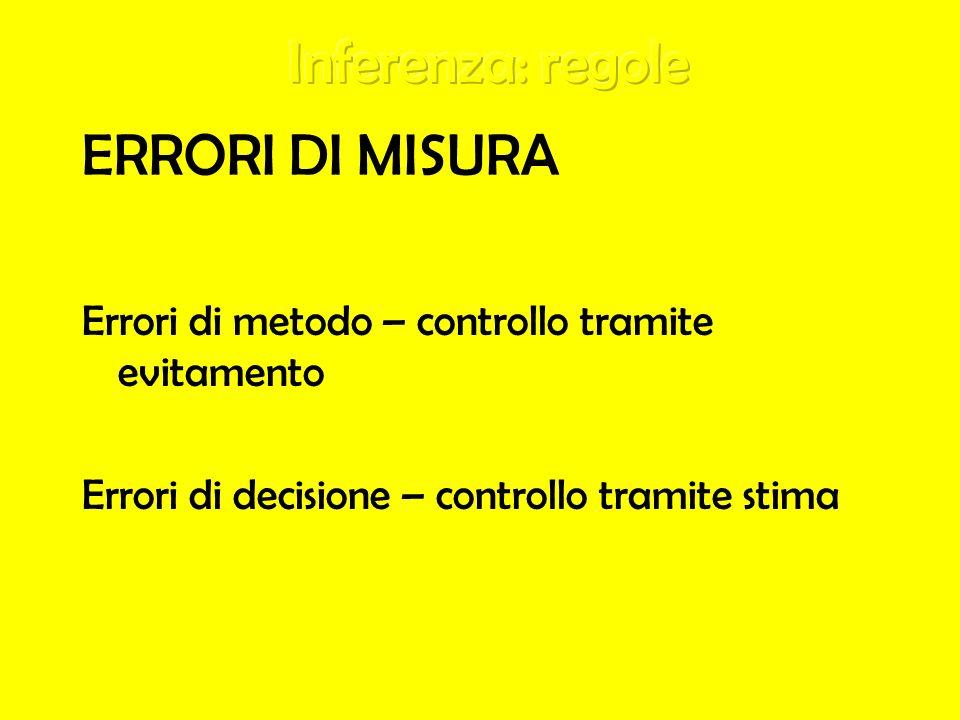 ERRORI DI MISURA Errori di metodo – controllo tramite evitamento Errori di decisione – controllo tramite stima