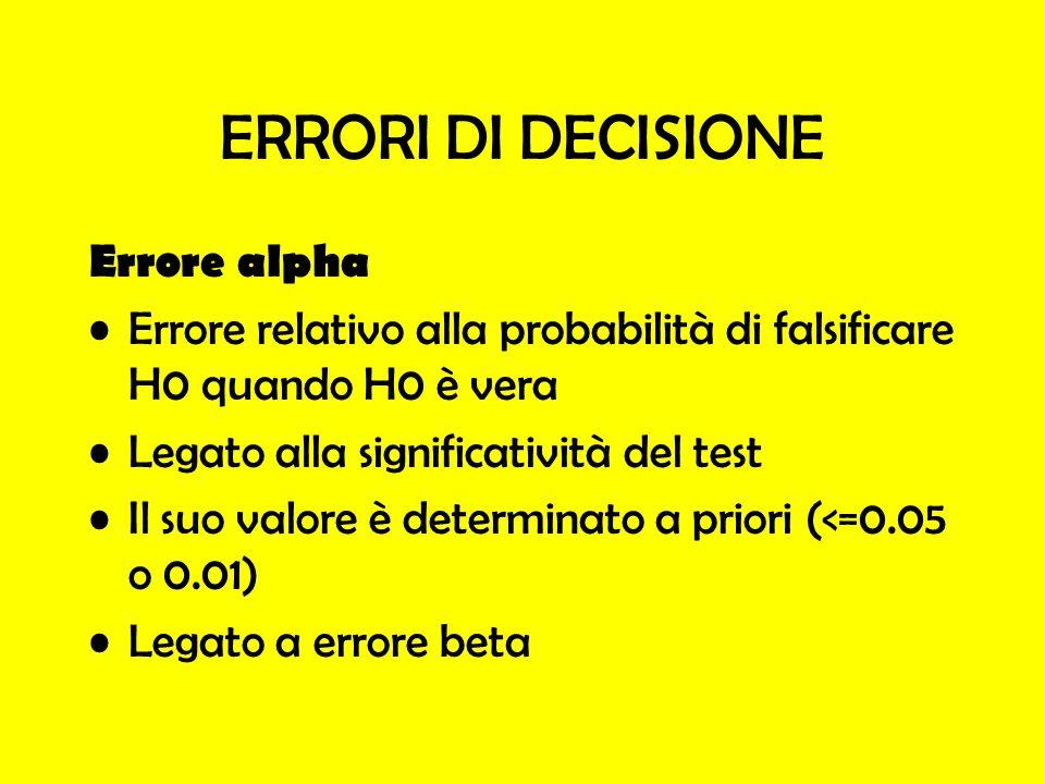Errore alpha Errore relativo alla probabilità di falsificare H0 quando H0 è vera Legato alla significatività del test Il suo valore è determinato a pr