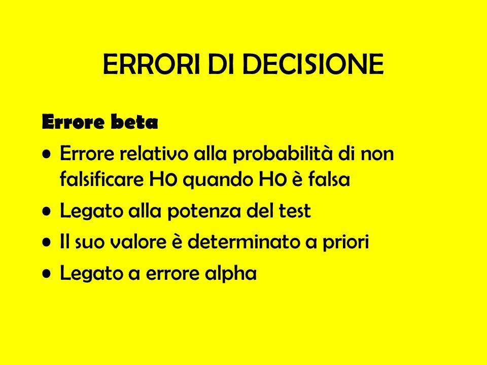 Errore beta Errore relativo alla probabilità di non falsificare H0 quando H0 è falsa Legato alla potenza del test Il suo valore è determinato a priori