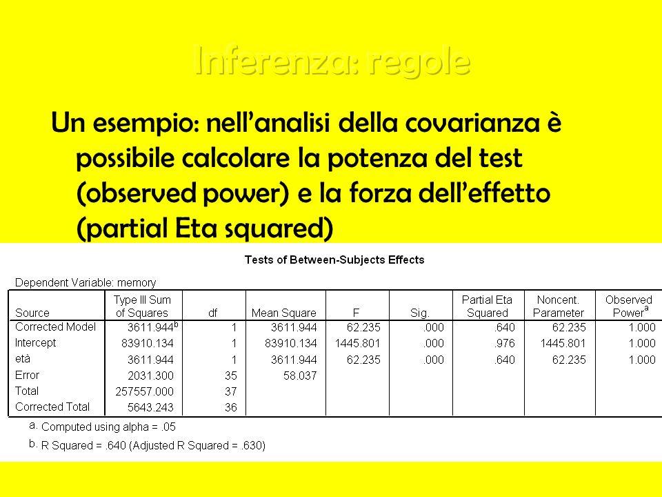 Un esempio: nellanalisi della covarianza è possibile calcolare la potenza del test (observed power) e la forza delleffetto (partial Eta squared)