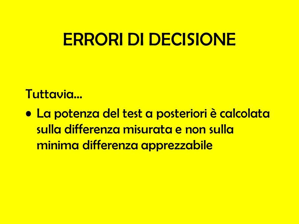 ERRORI DI DECISIONE Tuttavia… La potenza del test a posteriori è calcolata sulla differenza misurata e non sulla minima differenza apprezzabile