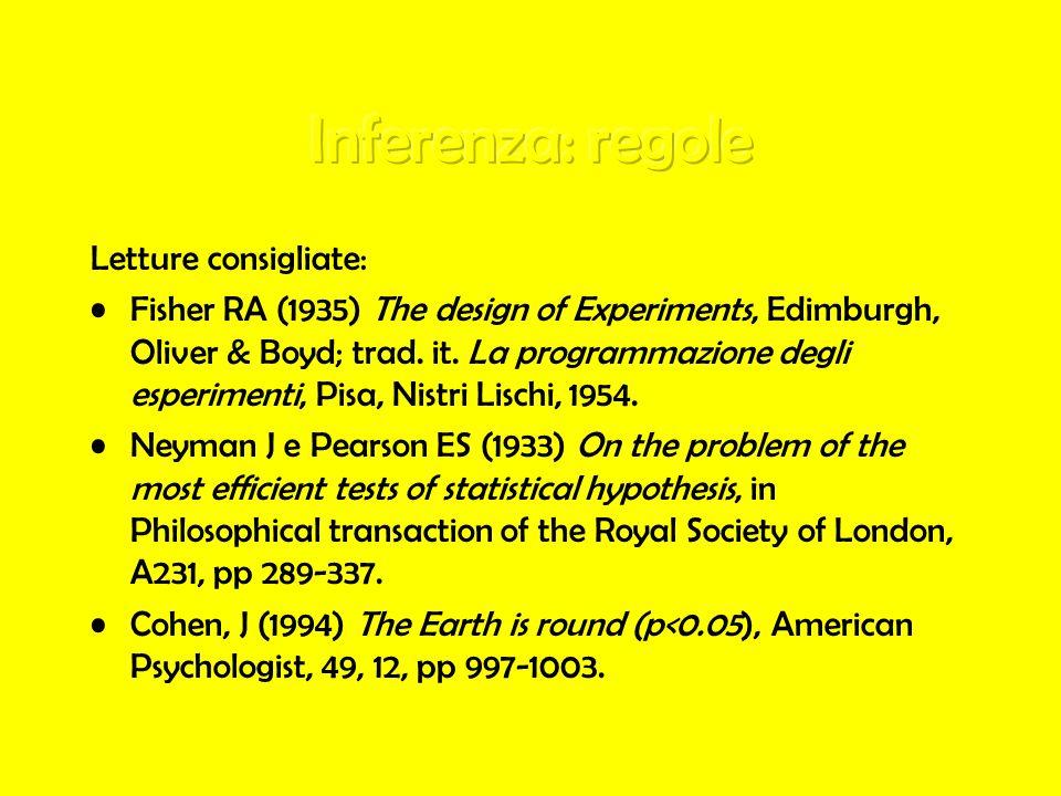 Letture consigliate: Fisher RA (1935) The design of Experiments, Edimburgh, Oliver & Boyd; trad. it. La programmazione degli esperimenti, Pisa, Nistri