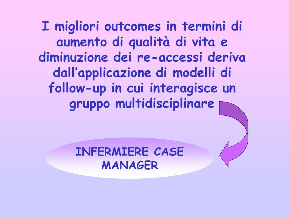 I migliori outcomes in termini di aumento di qualità di vita e diminuzione dei re-accessi deriva dallapplicazione di modelli di follow-up in cui interagisce un gruppo multidisciplinare INFERMIERE CASE MANAGER