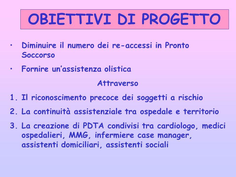 OBIETTIVI DI PROGETTO Diminuire il numero dei re-accessi in Pronto Soccorso Fornire unassistenza olistica Attraverso 1.Il riconoscimento precoce dei s