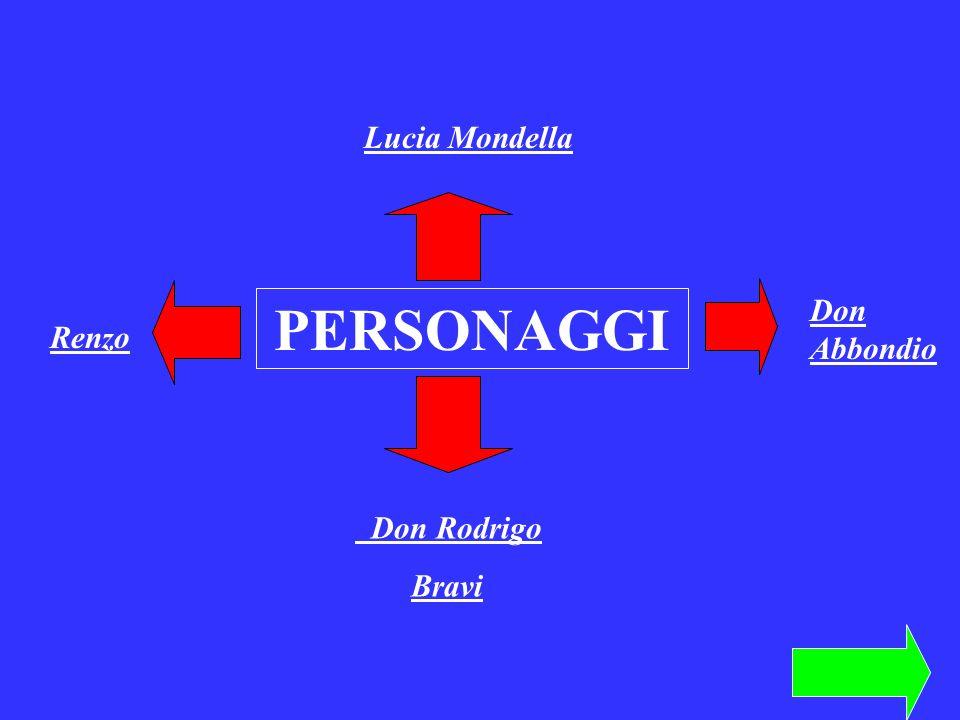 PERSONAGGI Lucia Mondella Don Rodrigo Bravi Don Abbondio Renzo