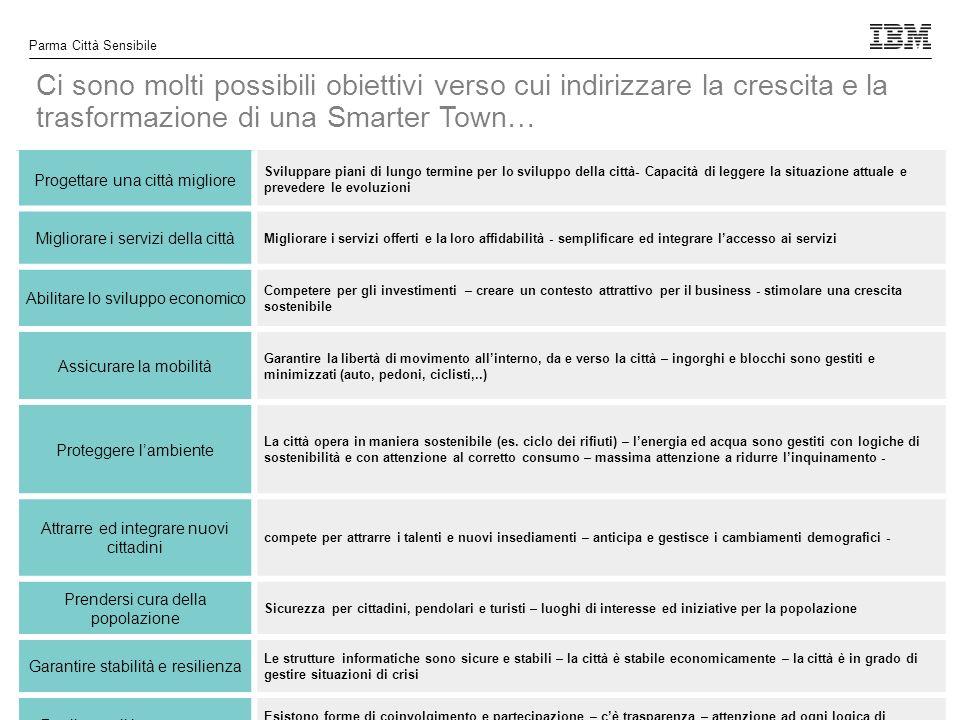 © 2009 IBM Corporation Parma Città Sensibile Ci sono molti possibili obiettivi verso cui indirizzare la crescita e la trasformazione di una Smarter To