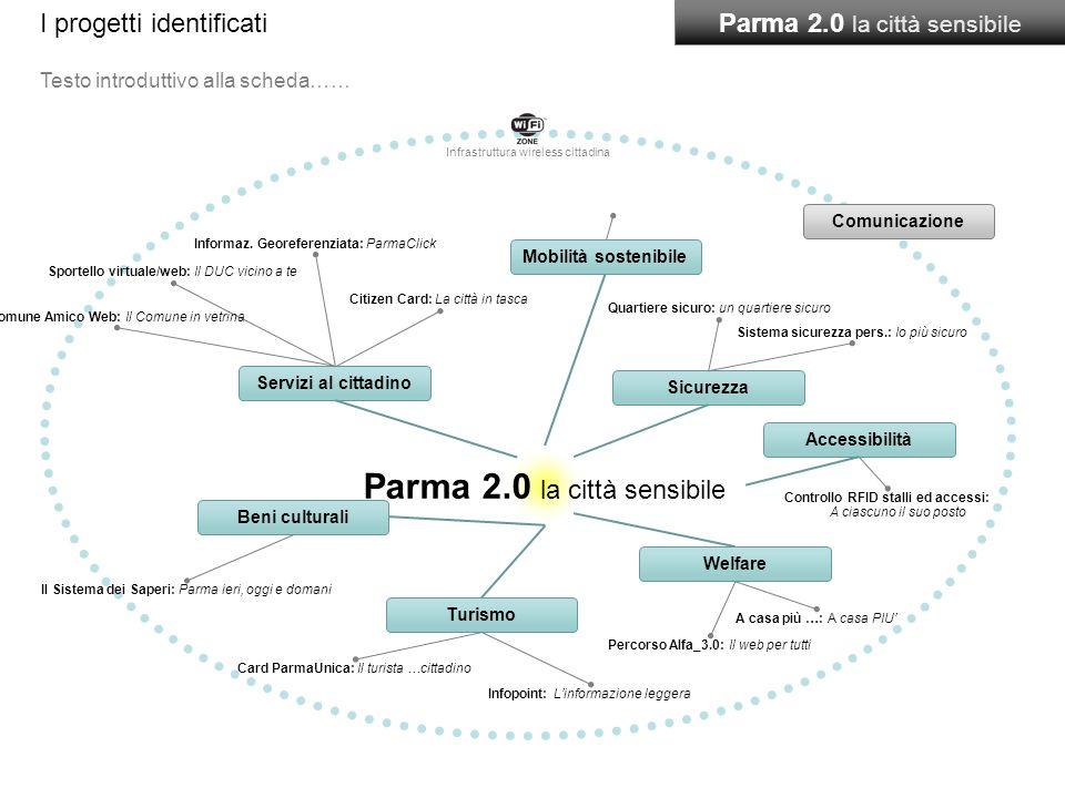 Servizi al cittadino Mobilità sostenibile Sicurezza Beni culturali Turismo Infrastruttura wireless cittadina Accessibilità Welfare Parma 2.0 la città