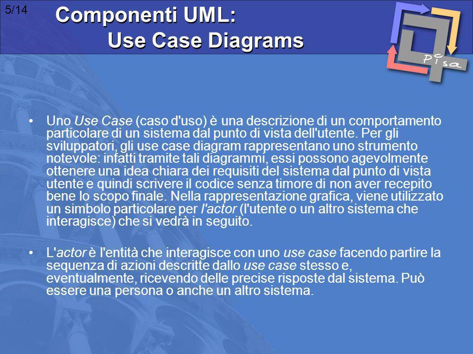 Uno Use Case (caso d'uso) è una descrizione di un comportamento particolare di un sistema dal punto di vista dell'utente. Per gli sviluppatori, gli us