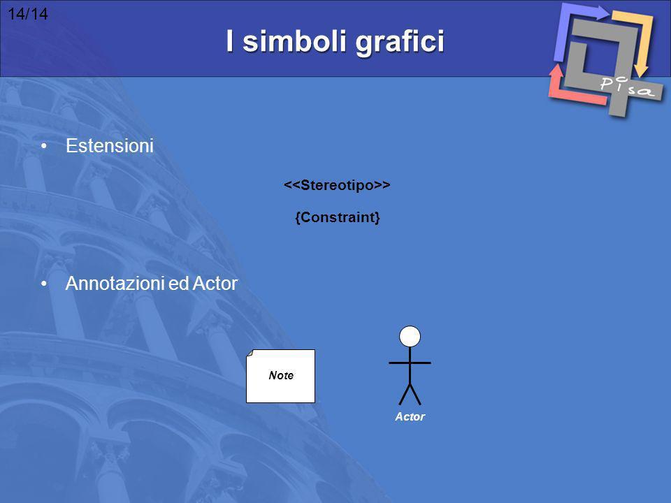 Estensioni 14/14 I simboli grafici Annotazioni ed Actor Note Actor > {Constraint}