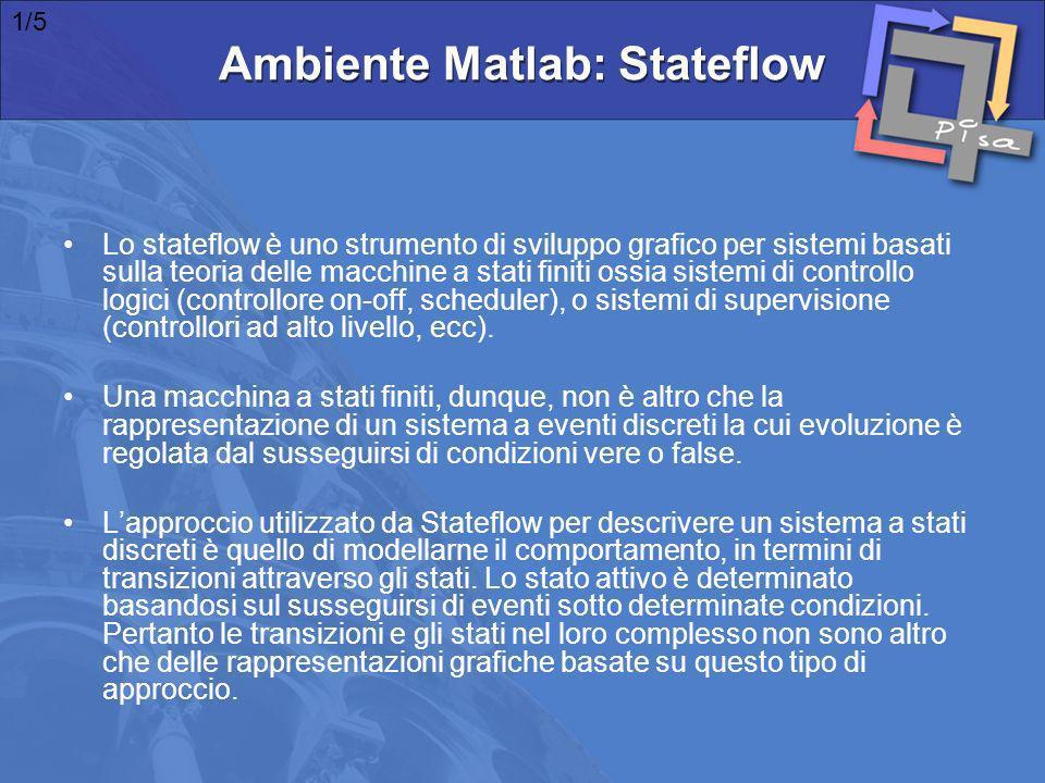Lo stateflow è uno strumento di sviluppo grafico per sistemi basati sulla teoria delle macchine a stati finiti ossia sistemi di controllo logici (cont