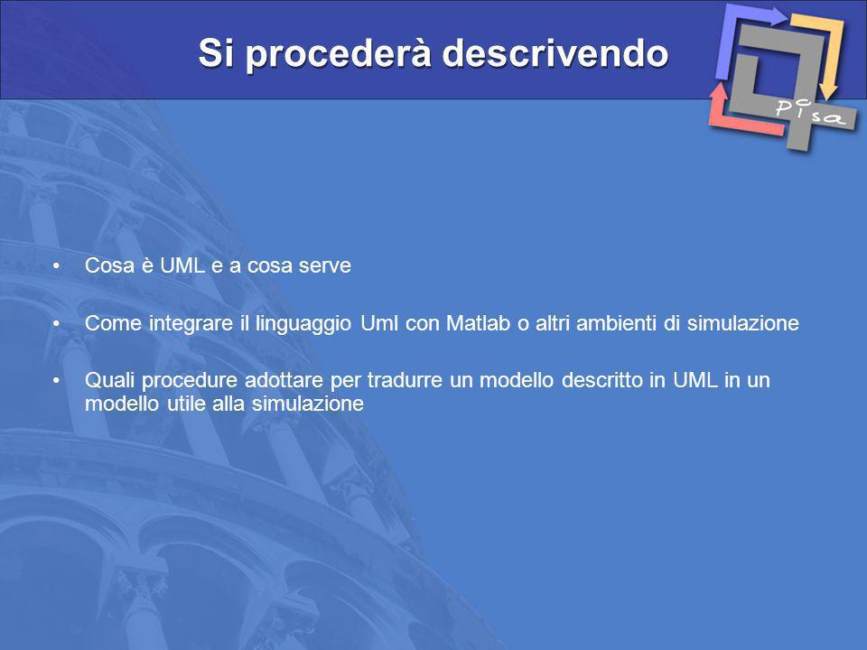 Cosa è UML e a cosa serve Come integrare il linguaggio Uml con Matlab o altri ambienti di simulazione Quali procedure adottare per tradurre un modello