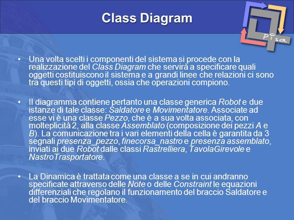 Una volta scelti i componenti del sistema si procede con la realizzazione del Class Diagram che servirà a specificare quali oggetti costituiscono il s