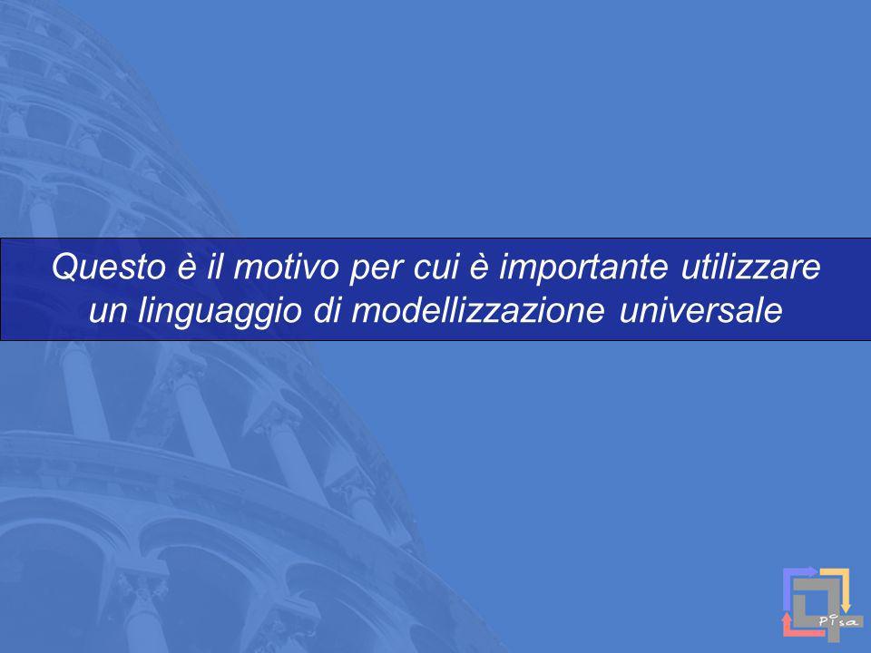 Questo è il motivo per cui è importante utilizzare un linguaggio di modellizzazione universale