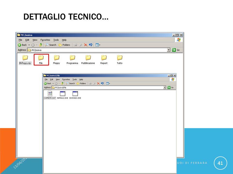 DETTAGLIO TECNICO… 13/04/2011 UNIVERSITÀ DEGLI STUDI DI FERRARA 41