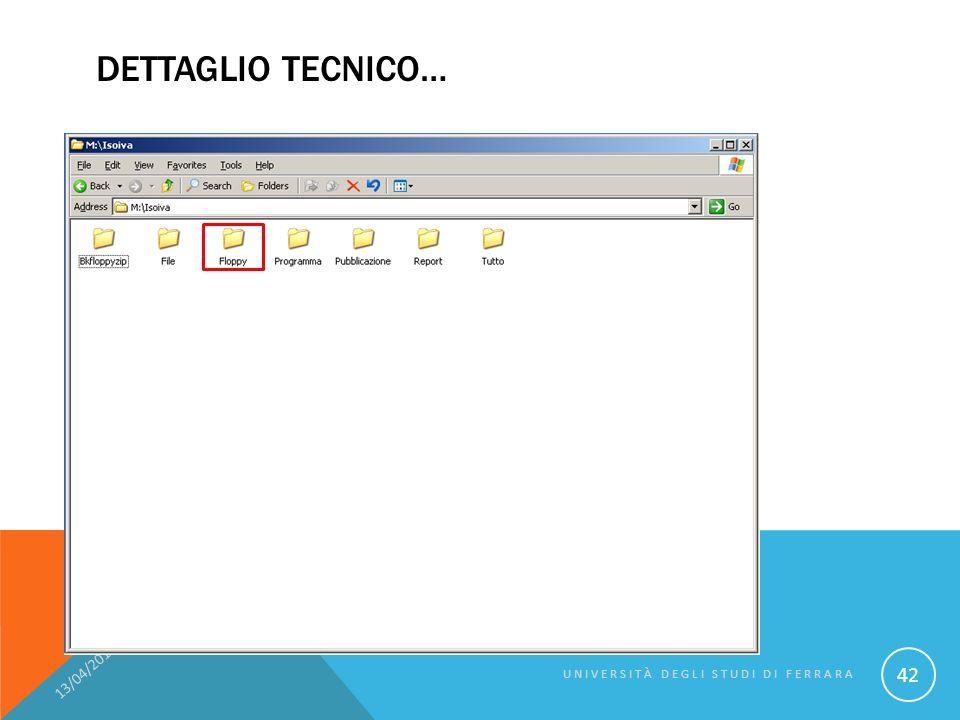 DETTAGLIO TECNICO… 13/04/2011 UNIVERSITÀ DEGLI STUDI DI FERRARA 42