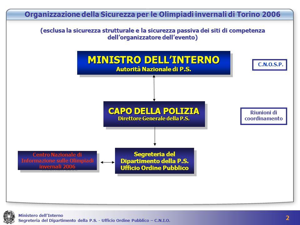 13 Ministero dellInterno Segreteria del Dipartimento della P.S.
