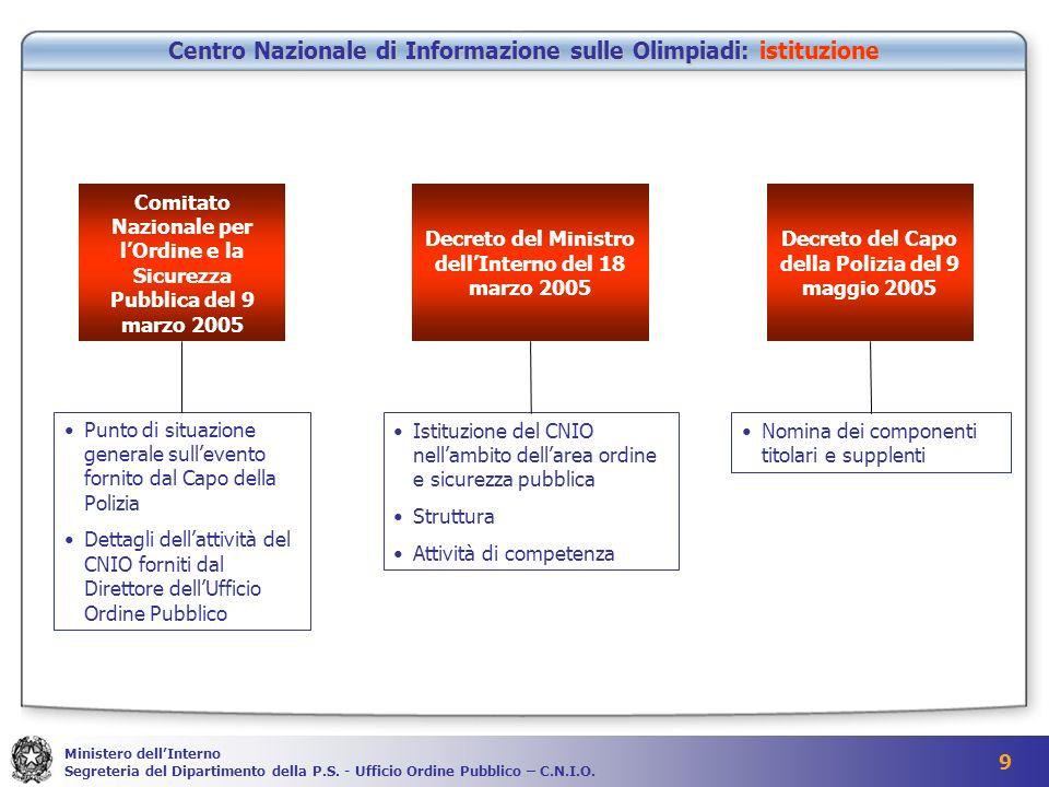 9 Ministero dellInterno Segreteria del Dipartimento della P.S.