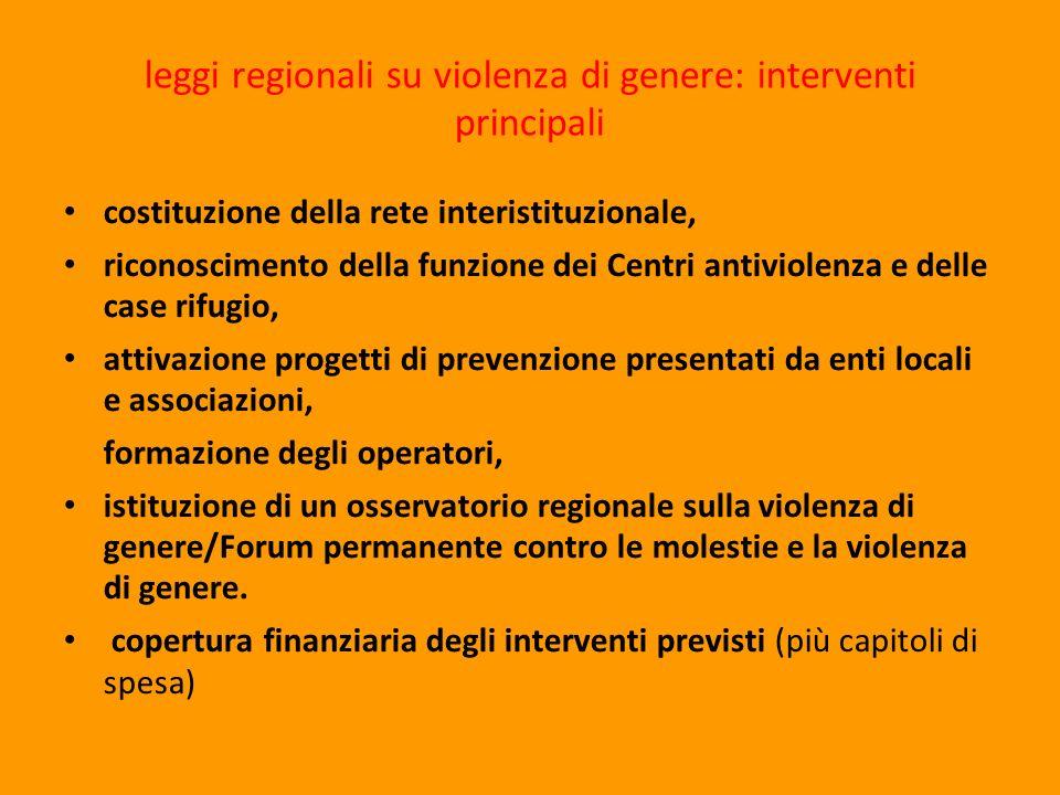 leggi regionali su violenza di genere: interventi principali costituzione della rete interistituzionale, riconoscimento della funzione dei Centri anti