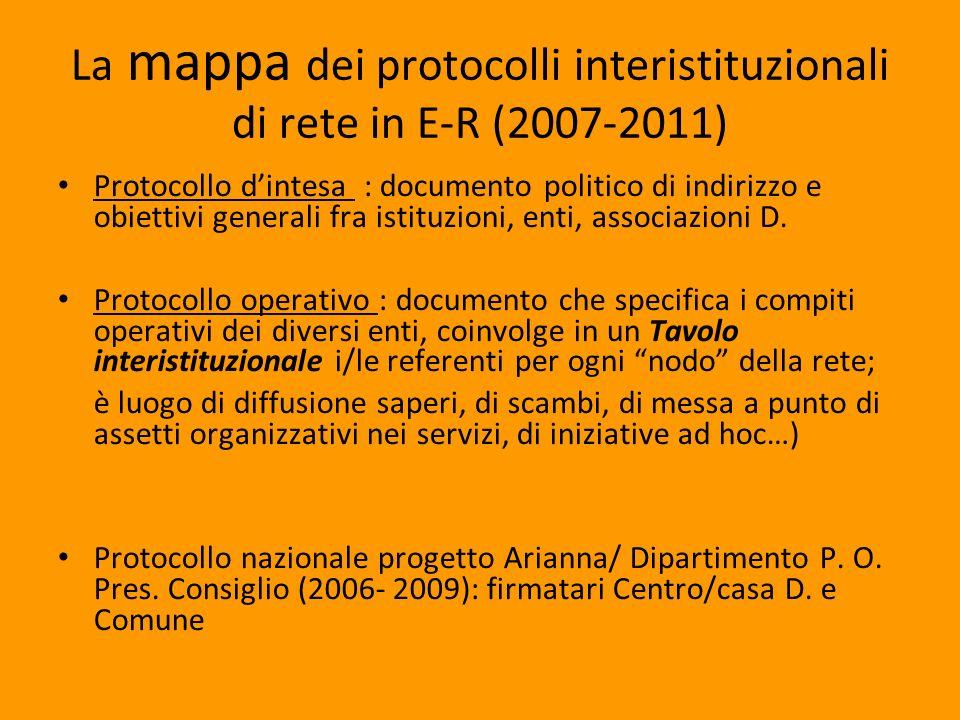La mappa dei protocolli interistituzionali di rete in E-R (2007-2011) Protocollo dintesa : documento politico di indirizzo e obiettivi generali fra istituzioni, enti, associazioni D.
