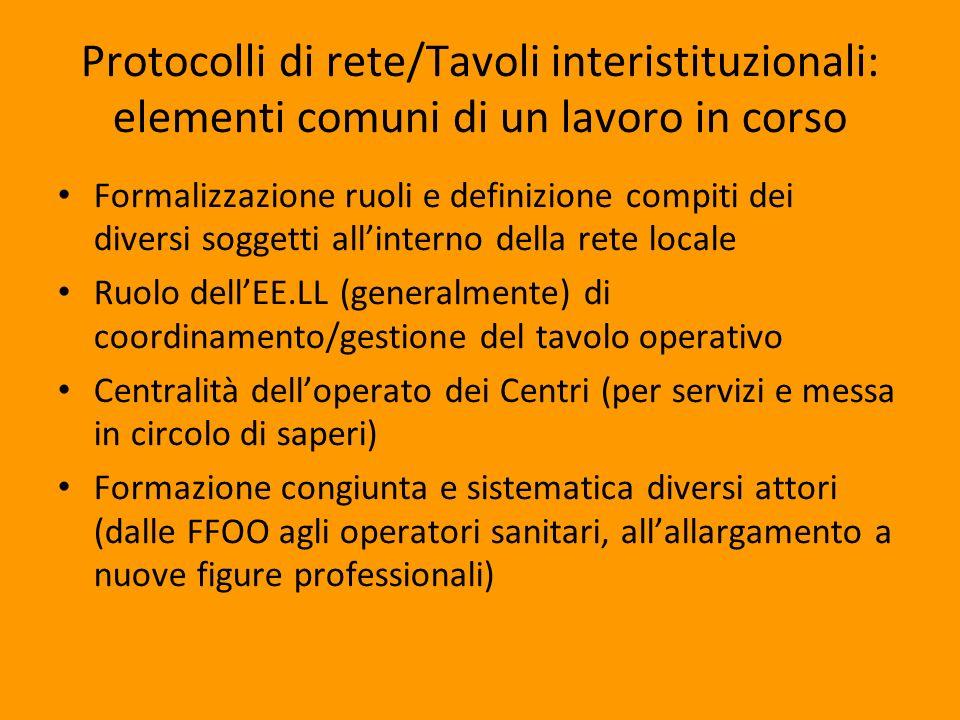 Protocolli di rete/Tavoli interistituzionali: elementi comuni di un lavoro in corso Formalizzazione ruoli e definizione compiti dei diversi soggetti a