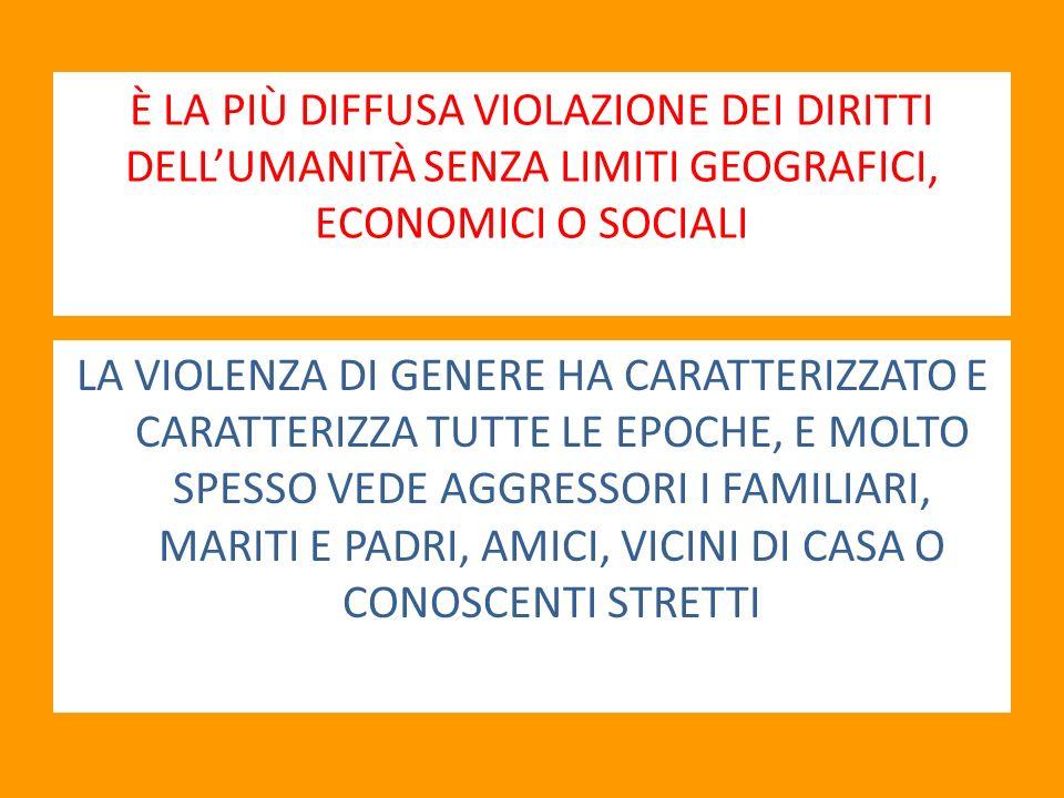 È LA PIÙ DIFFUSA VIOLAZIONE DEI DIRITTI DELLUMANITÀ SENZA LIMITI GEOGRAFICI, ECONOMICI O SOCIALI LA VIOLENZA DI GENERE HA CARATTERIZZATO E CARATTERIZZ