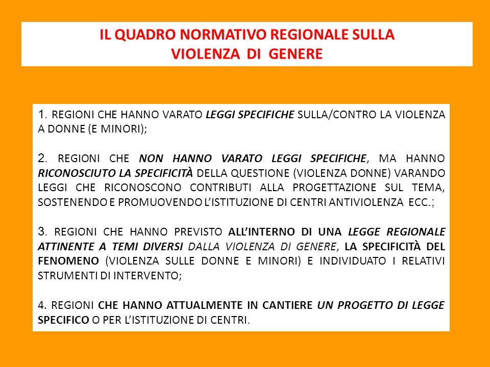 IL QUADRO NORMATIVO REGIONALE SULLA VIOLENZA DI GENERE 1.