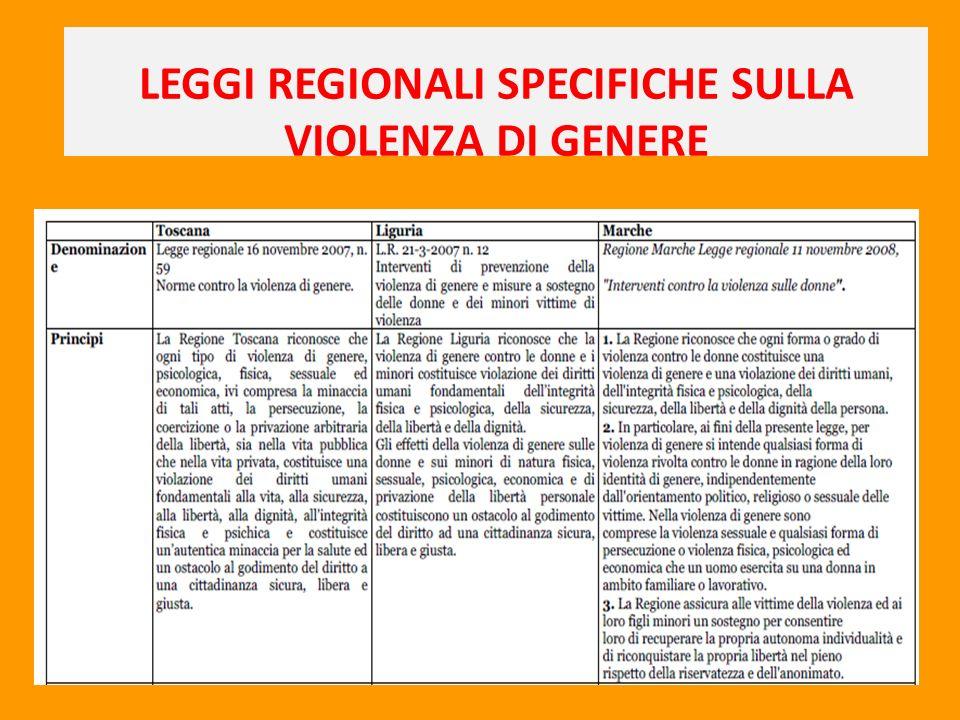 LEGGI REGIONALI SPECIFICHE SULLA VIOLENZA DI GENERE