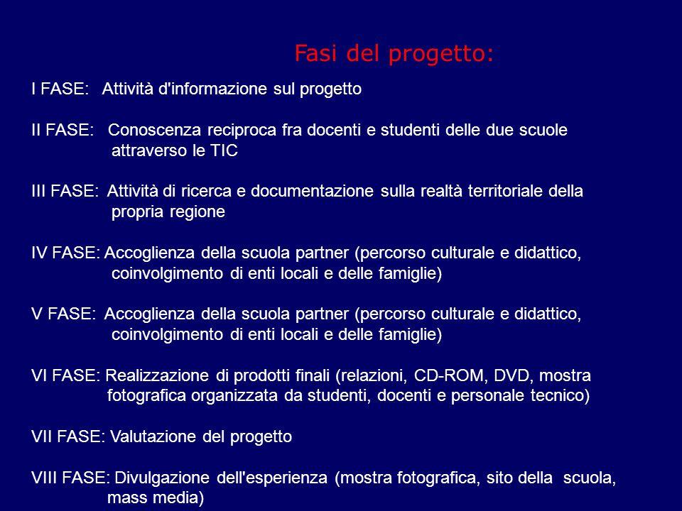 Fasi del progetto: I FASE: Attività d'informazione sul progetto II FASE: Conoscenza reciproca fra docenti e studenti delle due scuole attraverso le TI