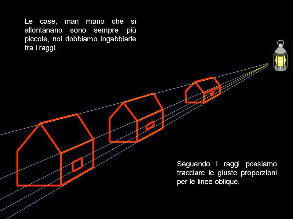 Vogliamo disegnare tre case, in modo da creare lillusione di profondità. Disegniamo la casa più vicina a noi Ora, per fare in modo che le altre case s