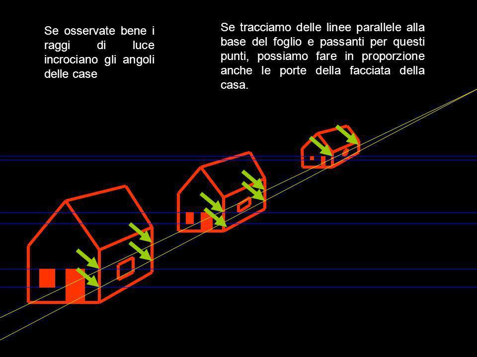 Le case, man mano che si allontanano sono sempre più piccole, noi dobbiamo ingabbiarle tra i raggi. Seguendo i raggi possiamo tracciare le giuste prop