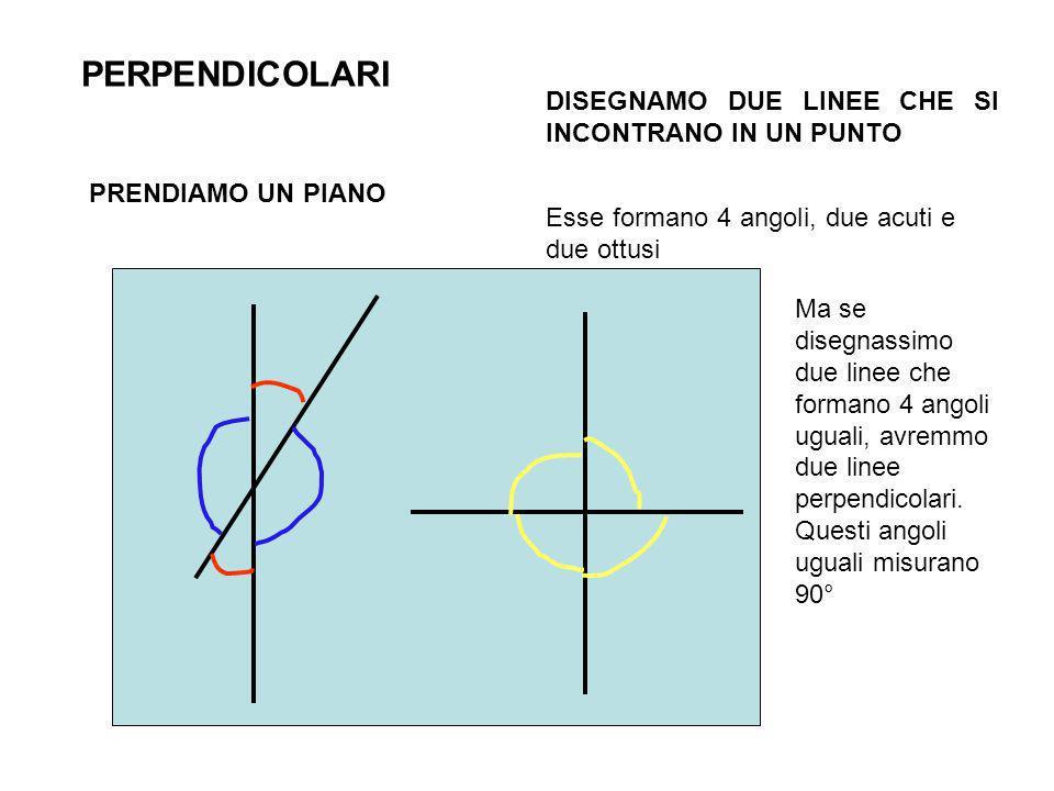 Due linee si dicono parallele se si trovano sullo stesso piano e se non hanno nessun punto di incontro. REGOLA N°2