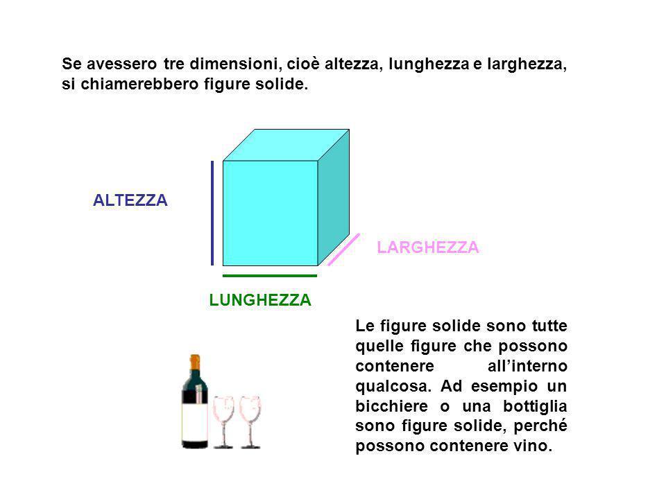 altezza lunghezza Le figure si chiamano piane quando hanno soltanto due dimensioni, laltezza e la lunghezza. REGOLA N°4