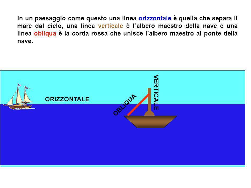 Le linee disposte su un piano possono essere: Orizzontali quando sono parallele allorizzonte V e r t i c a l i q u a n d o s o n o p e r p e n d i c o