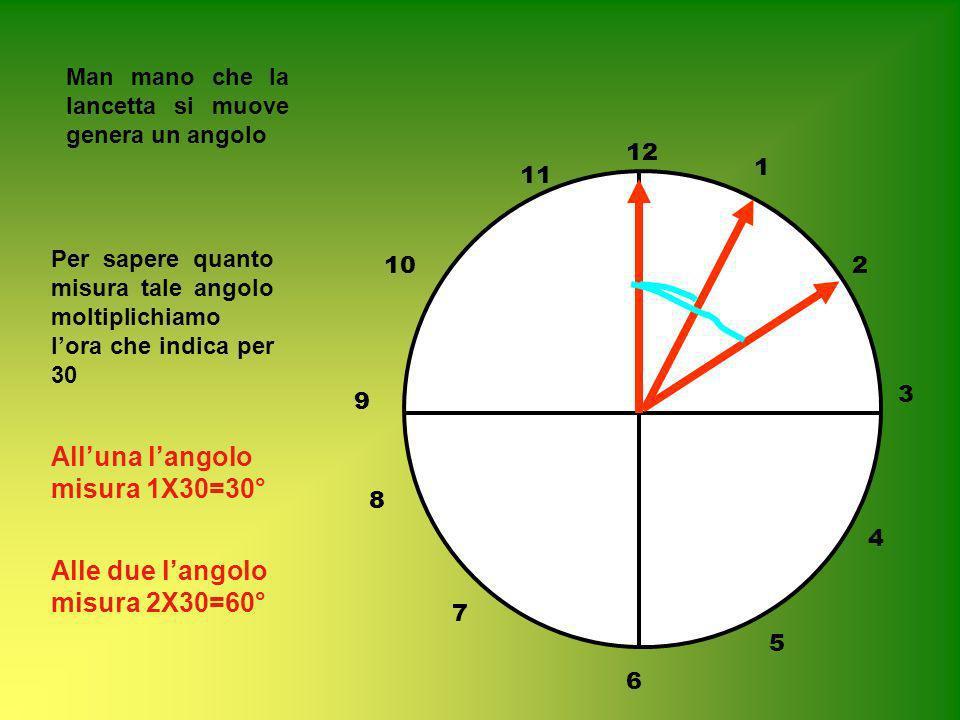 Il quadrante di un orologio può essere utile per capire come si misurano gli angoli Le due linee che passano per il centro del cerchio e lo dividono i
