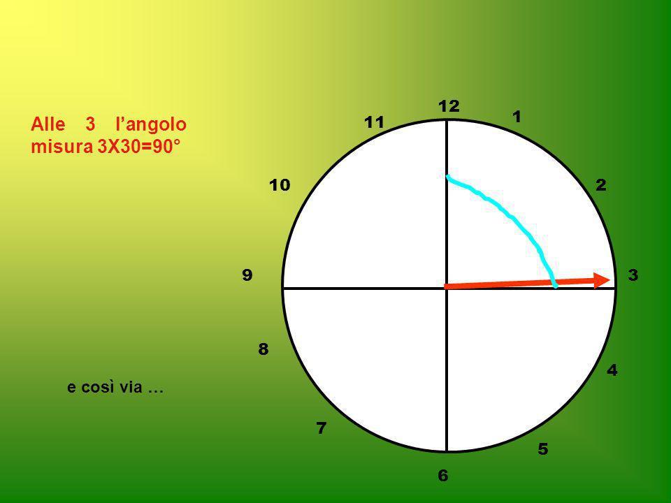Man mano che la lancetta si muove genera un angolo Per sapere quanto misura tale angolo moltiplichiamo lora che indica per 30 12 1 2 3 4 5 6 7 8 9 10