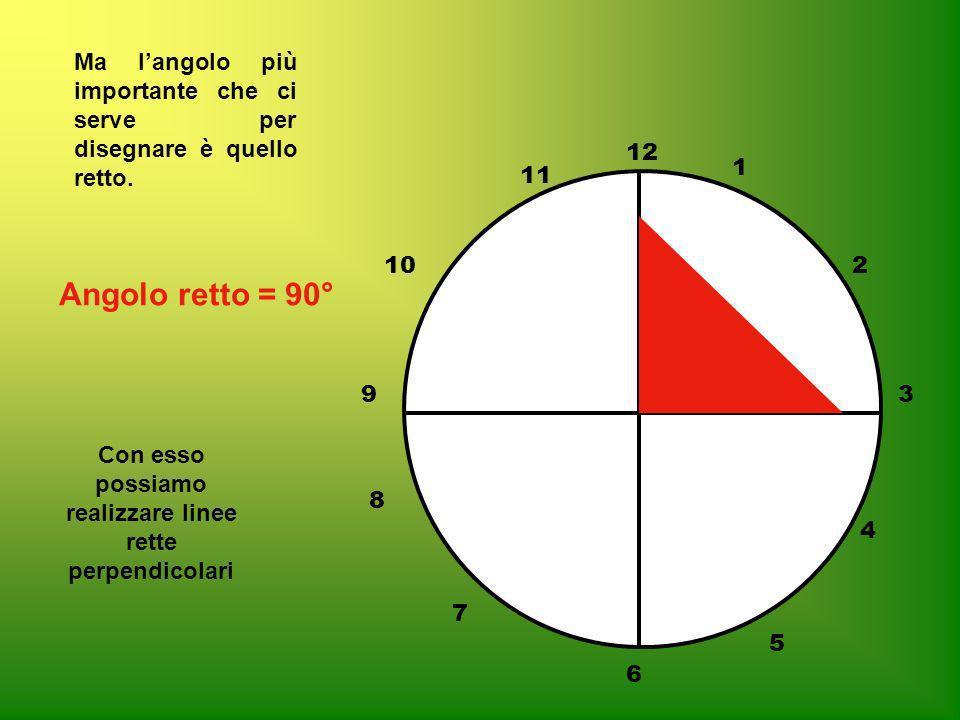 Alle 3 langolo misura 3X30=90° e così via … 12 1 2 3 4 5 6 7 8 9 10 11