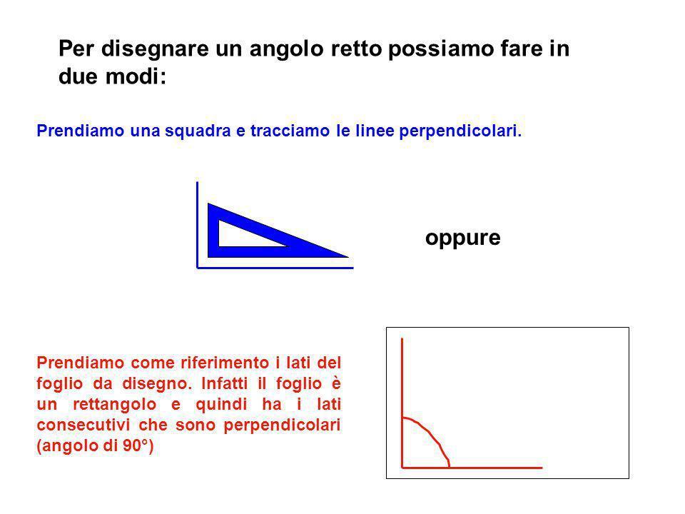 Ma langolo più importante che ci serve per disegnare è quello retto. Angolo retto = 90° 12 1 2 3 4 5 6 7 8 9 10 11 Con esso possiamo realizzare linee