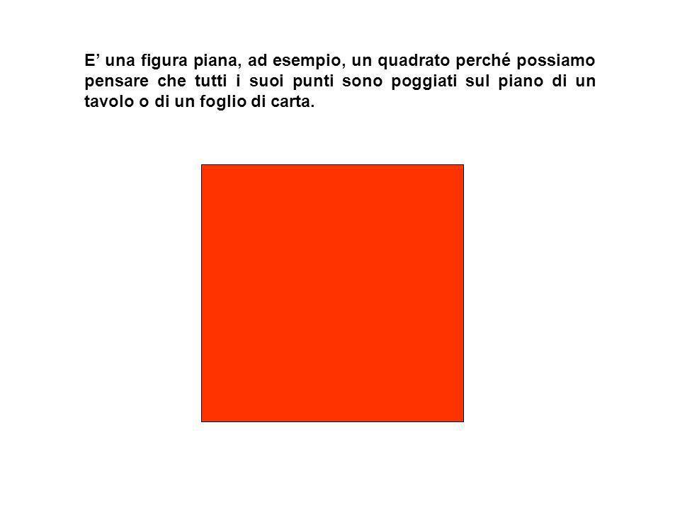 Se tutti i punti di una figura sono poggiati sullo stesso piano, la figura si dice piana, altrimenti si dice solida. REGOLA N°5