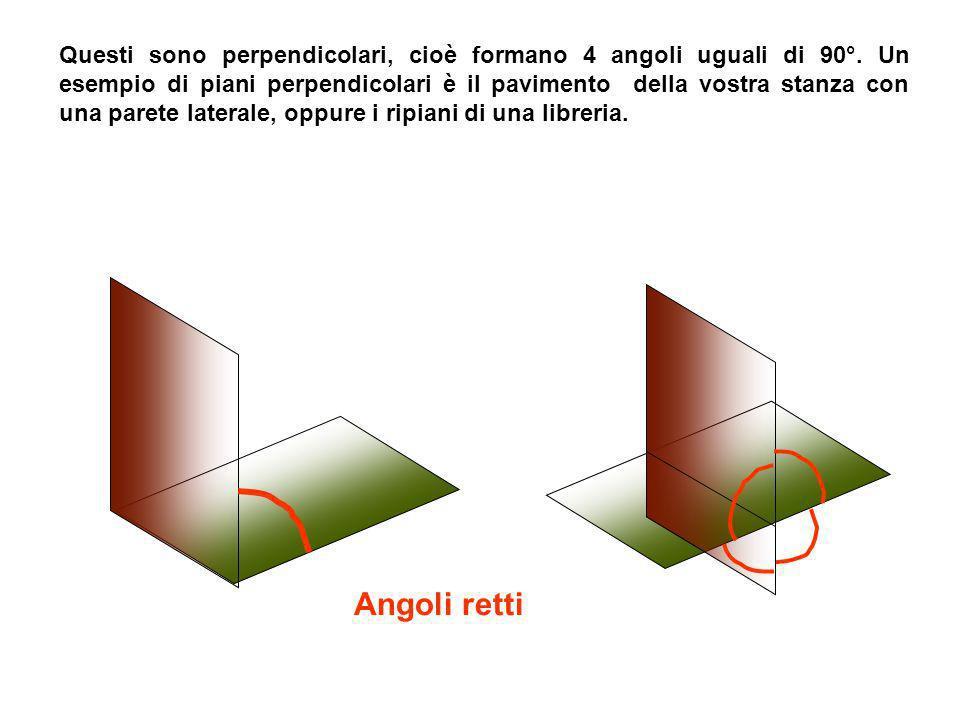 Prendiamo 2 piani Anche essi possono essere obliqui, perpendicolari o paralleli, proprio come le linee QUESTI SONO OBLIQUI QUESTI SONO PARALLELI Se po