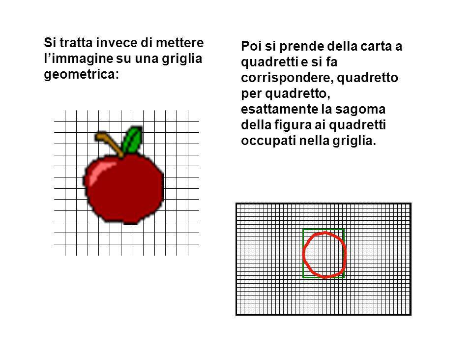 Per ingrandire o rimpicciolire una figura, senza sbagliare le proporzioni, possiamo usare il trucchetto della griglia. Ma che avete capito? Non è ques