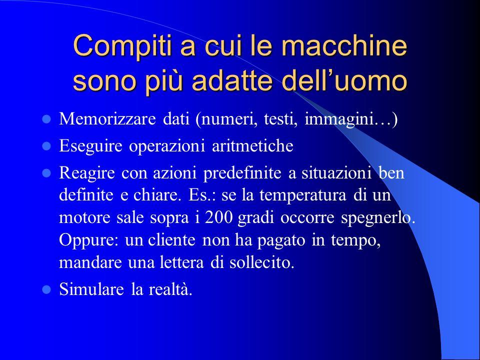 Compiti a cui le macchine sono più adatte delluomo Memorizzare dati (numeri, testi, immagini…) Eseguire operazioni aritmetiche Reagire con azioni pred