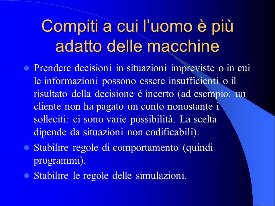Compiti a cui luomo è più adatto delle macchine Prendere decisioni in situazioni impreviste o in cui le informazioni possono essere insufficienti o il