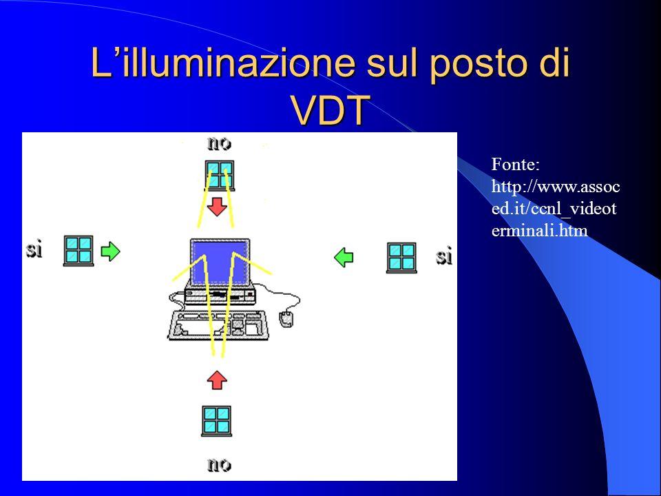 Lilluminazione sul posto di VDT Fonte: http://www.assoc ed.it/ccnl_videot erminali.htm