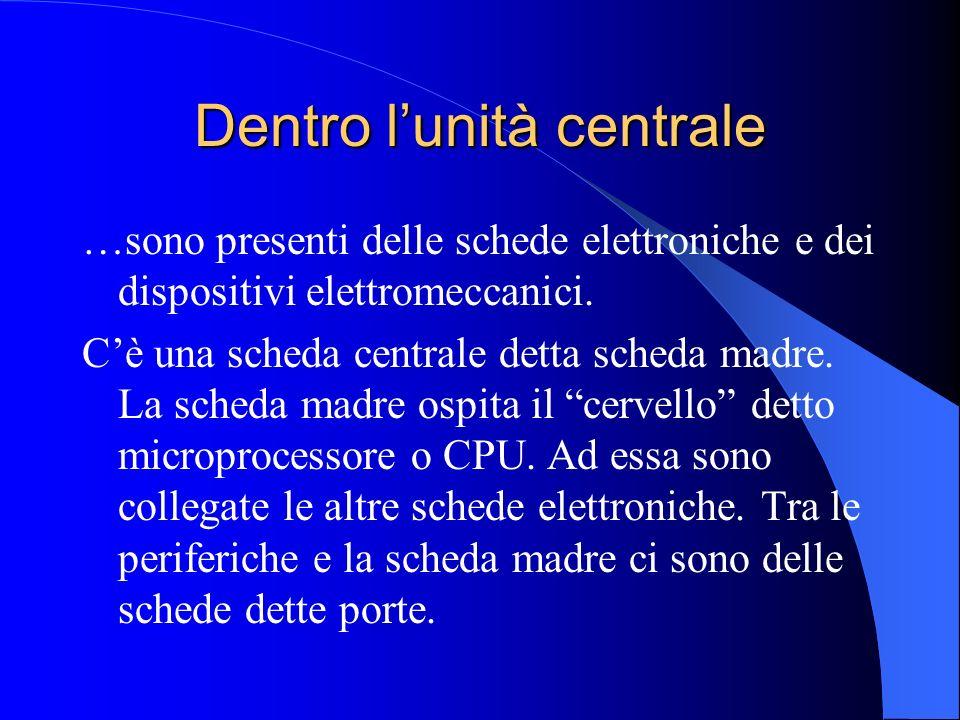 Dentro lunità centrale …sono presenti delle schede elettroniche e dei dispositivi elettromeccanici. Cè una scheda centrale detta scheda madre. La sche