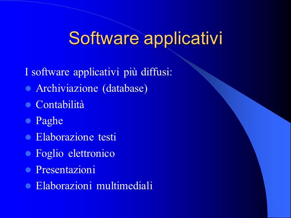 Software applicativi I software applicativi più diffusi: Archiviazione (database) Contabilità Paghe Elaborazione testi Foglio elettronico Presentazion